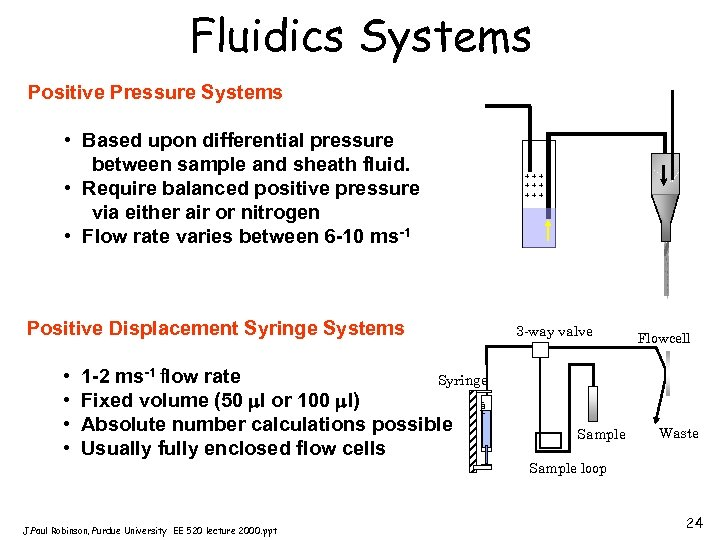 Fluidics Systems Positive Pressure Systems • Based upon differential pressure between sample and sheath
