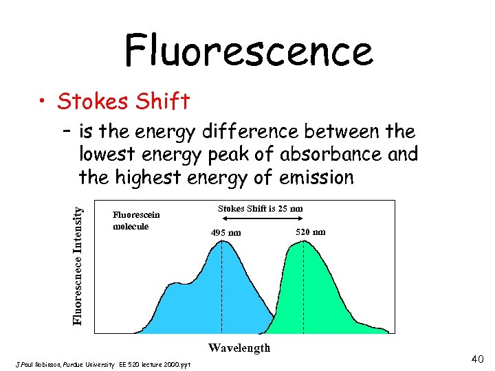 Fluorescence • Stokes Shift Fluorescnece Intensity – is the energy difference between the lowest