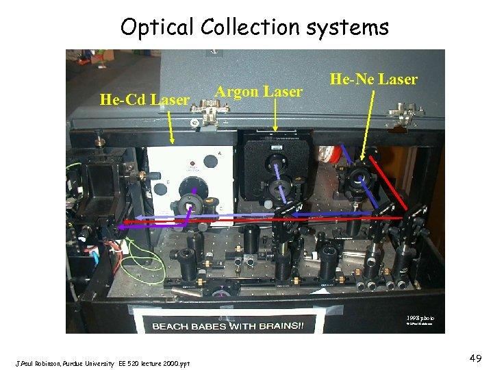 Optical Collection systems He-Cd Laser Argon Laser He-Ne Laser 1998 photo © J. Paul