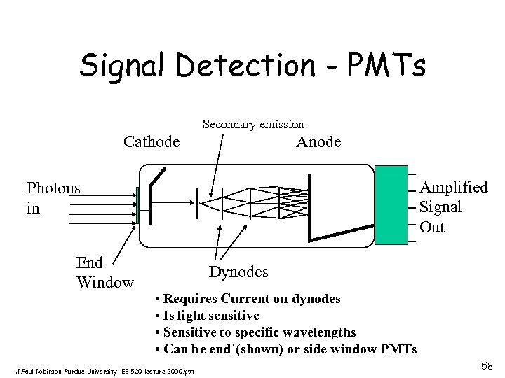 Signal Detection - PMTs Secondary emission Cathode Anode Amplified Signal Out Photons in End