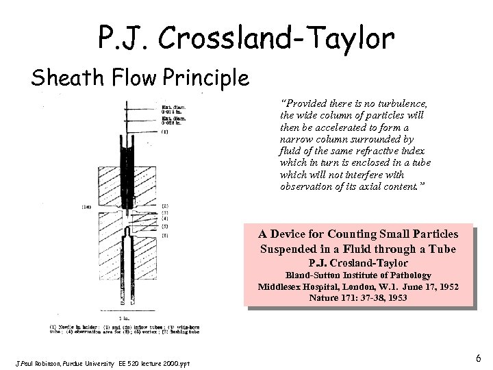 """P. J. Crossland-Taylor Sheath Flow Principle """"Provided there is no turbulence, the wide column"""