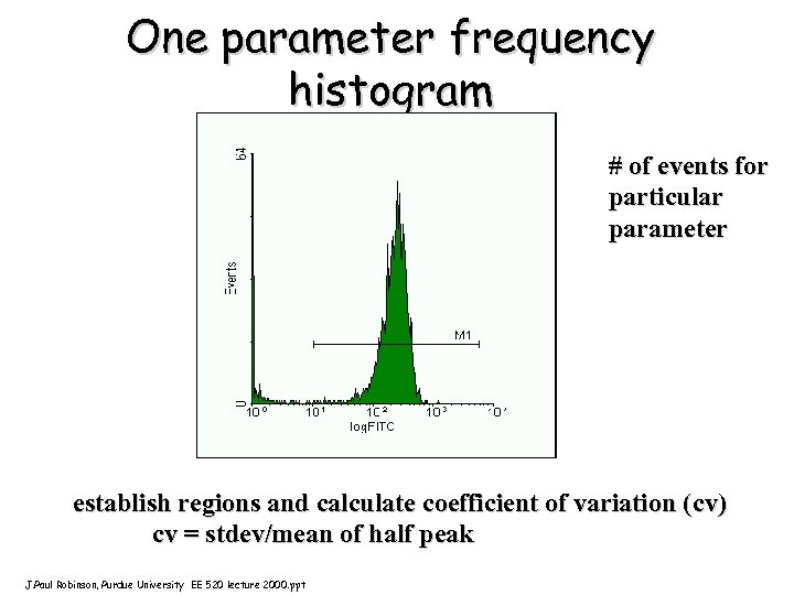One parameter frequency histogram # of events for particular parameter establish regions and calculate