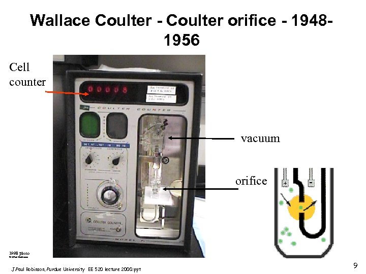 Wallace Coulter - Coulter orifice - 19481956 Cell counter vacuum orifice 1998 photo ©