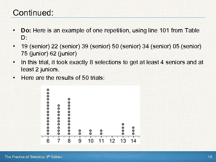 Continued: • Do: Here is an example of one repetition, using line 101 from