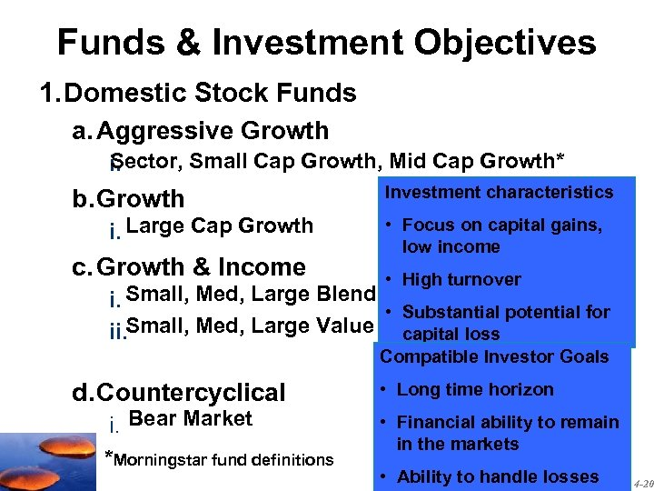 Funds & Investment Objectives 1. Domestic Stock Funds a. Aggressive Growth Sector, Small Cap