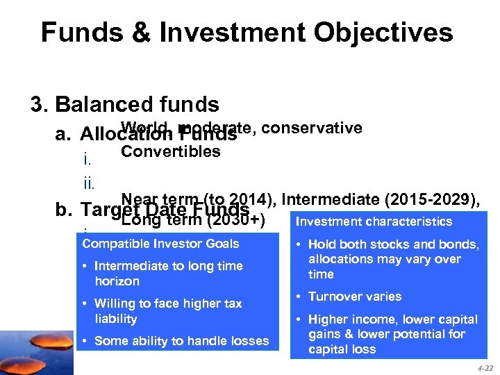 Funds & Investment Objectives 3. Balanced funds World, Funds a. Allocation moderate, conservative i.