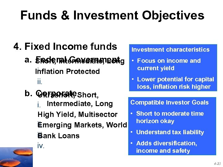 Funds & Investment Objectives 4. Fixed Income funds a. Short, Intermediate, Long Federal Government