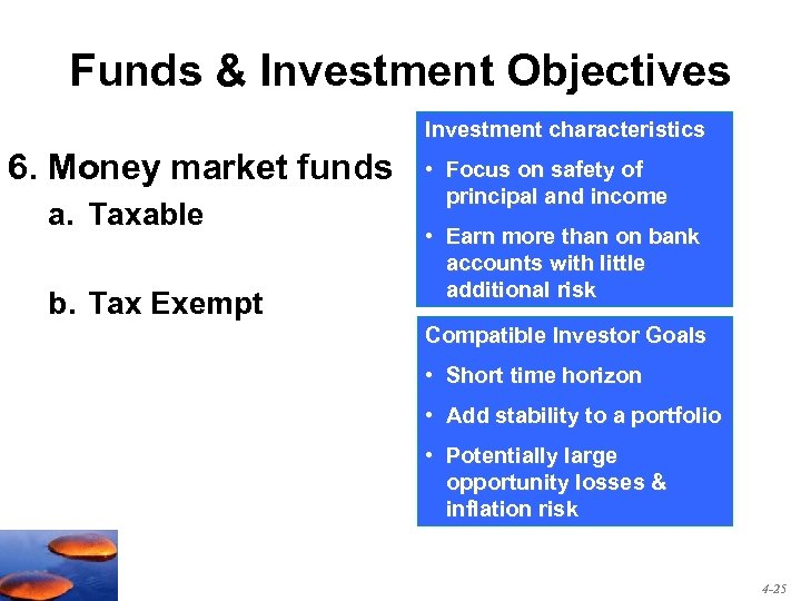 Funds & Investment Objectives Investment characteristics 6. Money market funds a. Taxable b. Tax