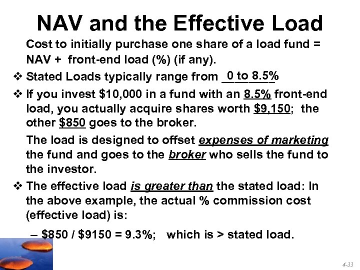 NAV and the Effective Load Cost to initially purchase one share of a load