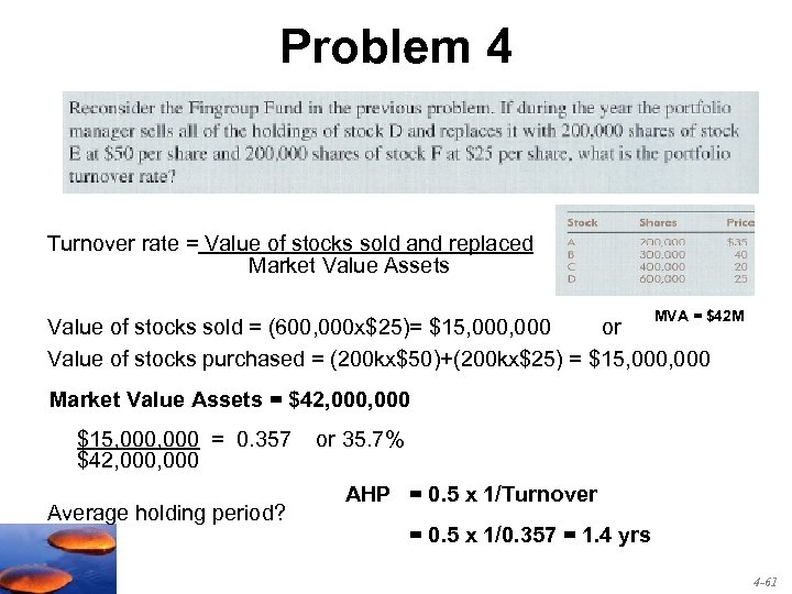 Problem 4 Turnover rate = Value of stocks sold and replaced Market Value Assets