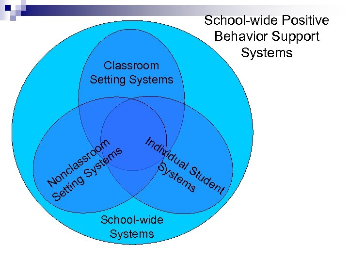 Classroom Setting Systems om s ro em s as yst cl S on ng