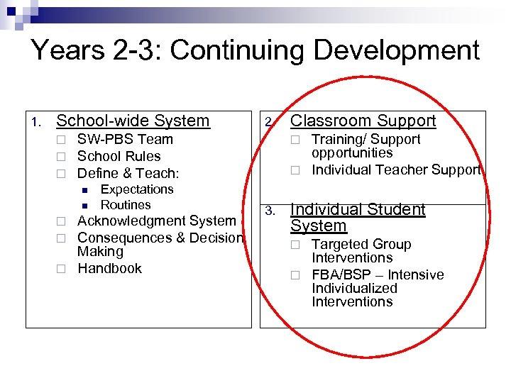 Years 2 -3: Continuing Development 1. School-wide System ¨ ¨ ¨ SW-PBS Team School
