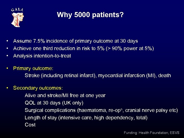 Why 5000 patients? • Assume 7. 5% incidence of primary outcome at 30 days