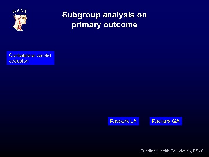 Subgroup analysis on primary outcome Contralateral carotid occlusion Favours LA Favours GA Funding: Health