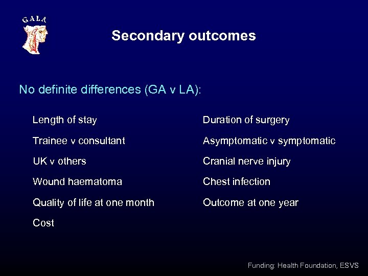 Secondary outcomes No definite differences (GA v LA): Length of stay Duration of surgery