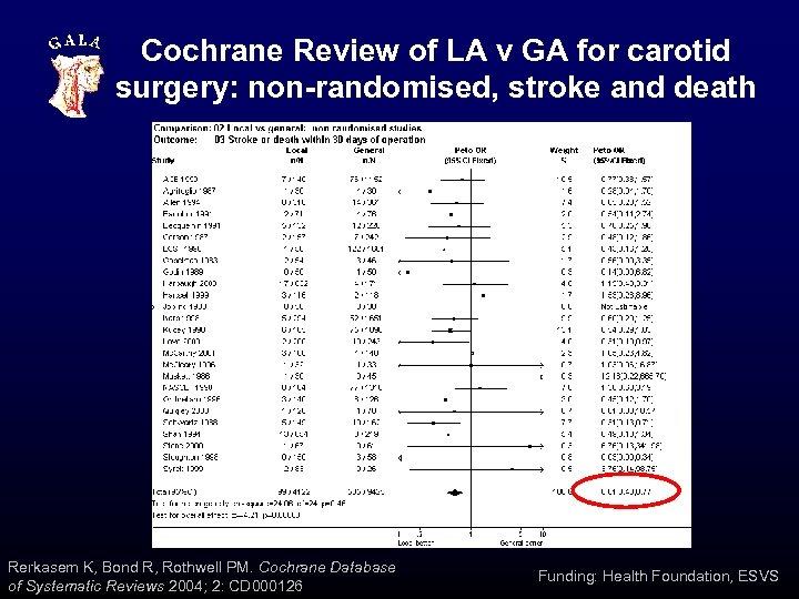 Cochrane Review of LA v GA for carotid surgery: non-randomised, stroke and death Rerkasem