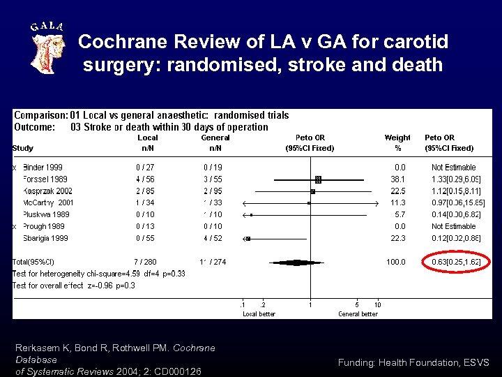 Cochrane Review of LA v GA for carotid surgery: randomised, stroke and death Rerkasem