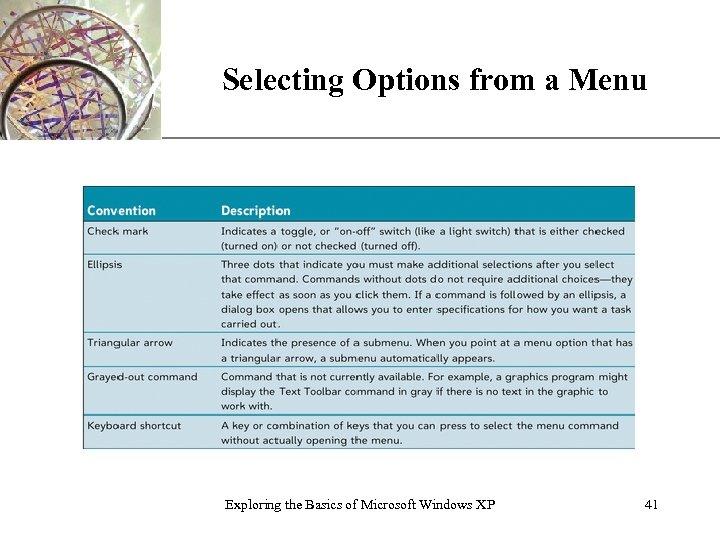 Selecting Options from a Menu Exploring the Basics of Microsoft Windows XP XP 41