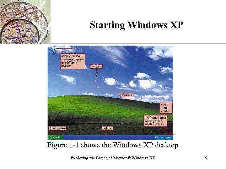 Starting Windows XP XP Figure 1 -1 shows the Windows XP desktop Exploring the