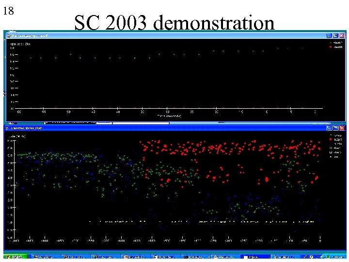 18 SC 2003 demonstration