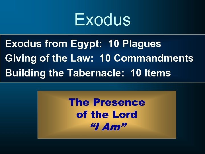 Exodus from Egypt: 10 Plagues Giving of the Law: 10 Commandments Building the Tabernacle: