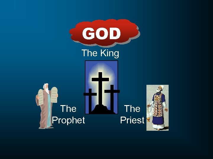 GOD The King The Prophet The Priest