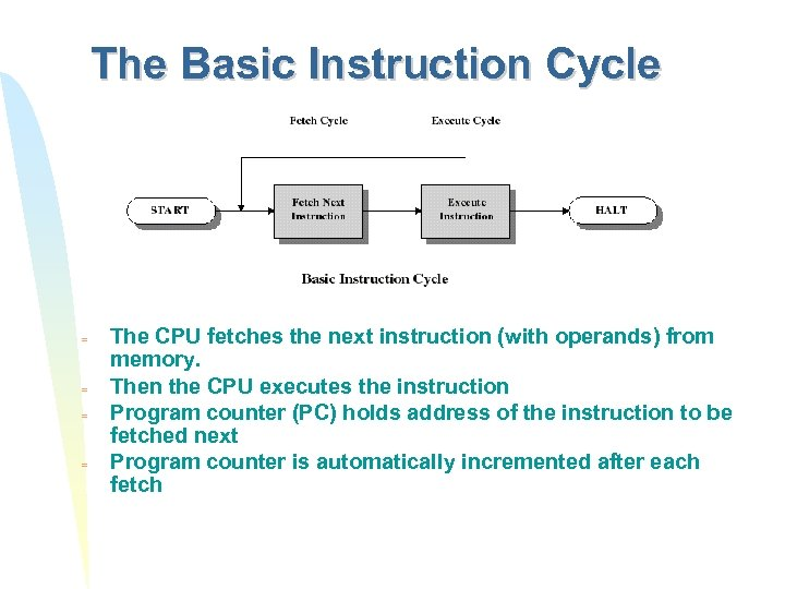 The Basic Instruction Cycle = = The CPU fetches the next instruction (with operands)
