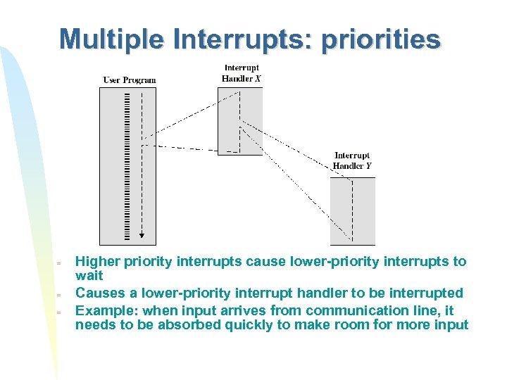 Multiple Interrupts: priorities = = = Higher priority interrupts cause lower-priority interrupts to wait