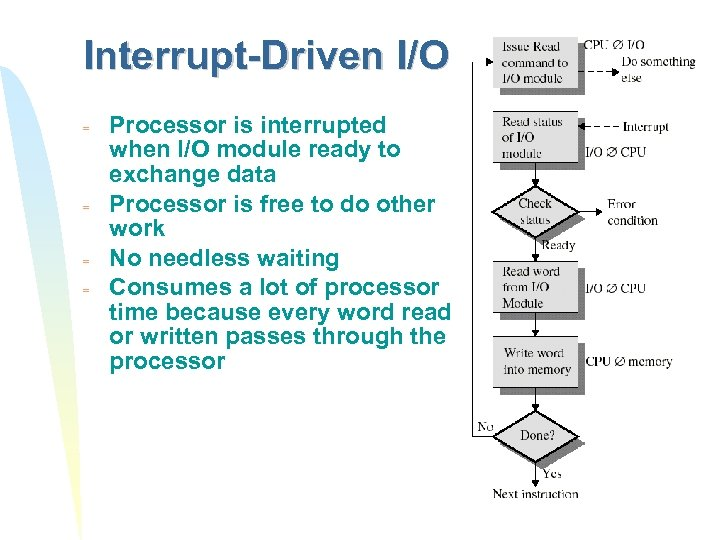 Interrupt-Driven I/O = = Processor is interrupted when I/O module ready to exchange data
