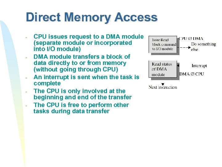 Direct Memory Access = = = CPU issues request to a DMA module (separate