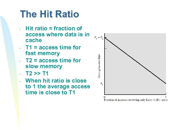 The Hit Ratio = = = Hit ratio = fraction of access where data