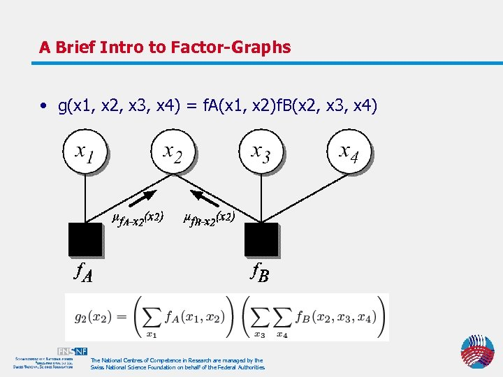 A Brief Intro to Factor-Graphs • g(x 1, x 2, x 3, x 4)