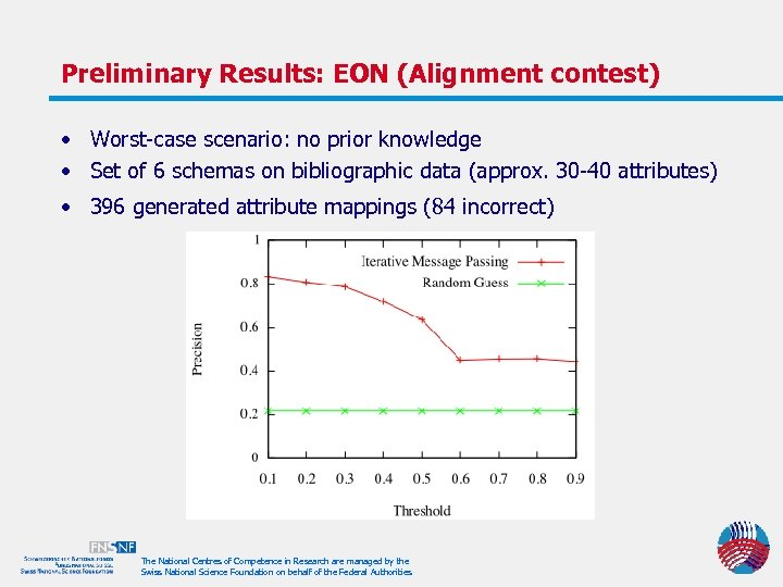 Preliminary Results: EON (Alignment contest) • Worst-case scenario: no prior knowledge • Set of