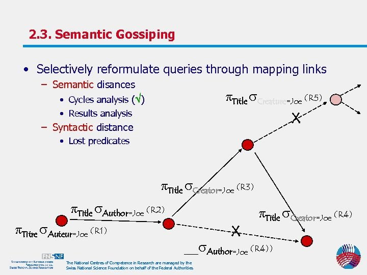 2. 3. Semantic Gossiping • Selectively reformulate queries through mapping links – Semantic disances