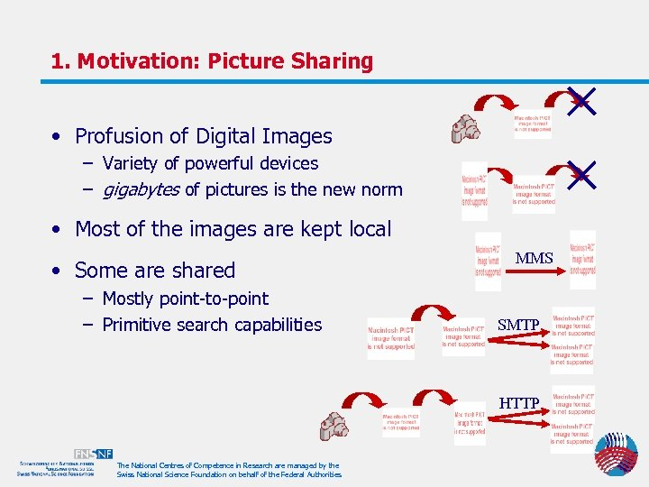 1. Motivation: Picture Sharing • Profusion of Digital Images – Variety of powerful devices