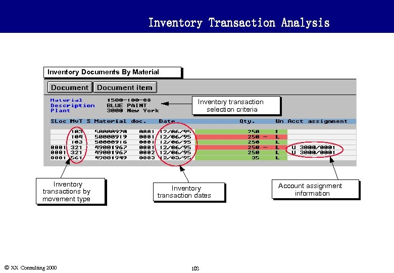 Inventory Transaction Analysis Inventory Documents By Material Inventory transaction selection criteria Inventory transactions by