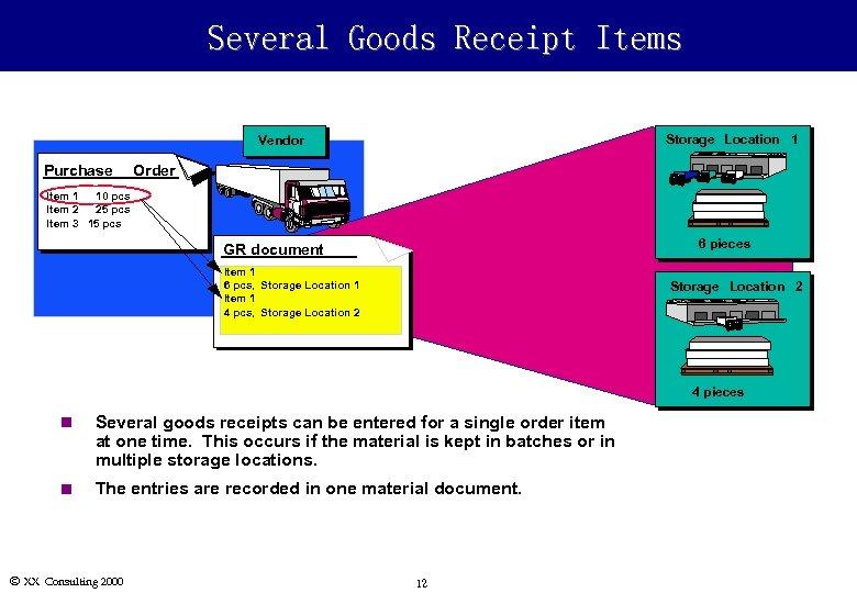 Several Goods Receipt Items Storage Location 1 Vendor Purchase Order Item 1 10 pcs