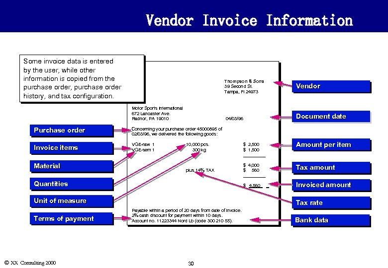Vendor Invoice Information Some invoice data is entered by the user, while other information