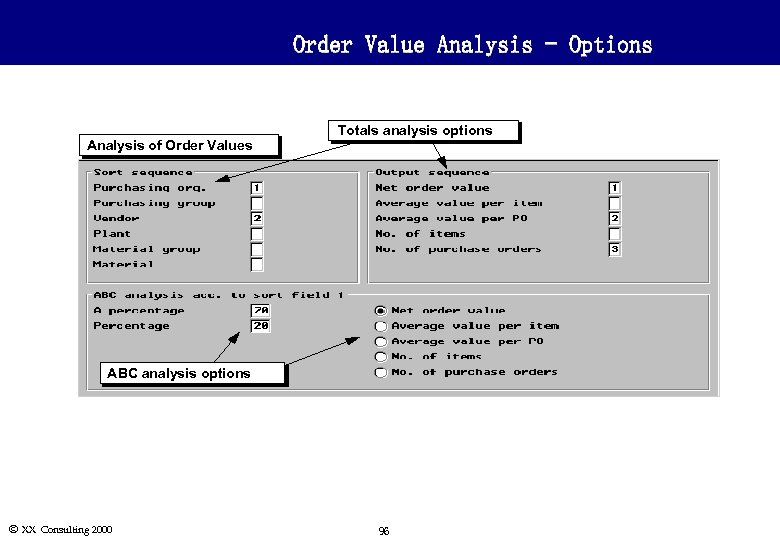 Order Value Analysis - Options Analysis of Order Values Totals analysis options ABC analysis