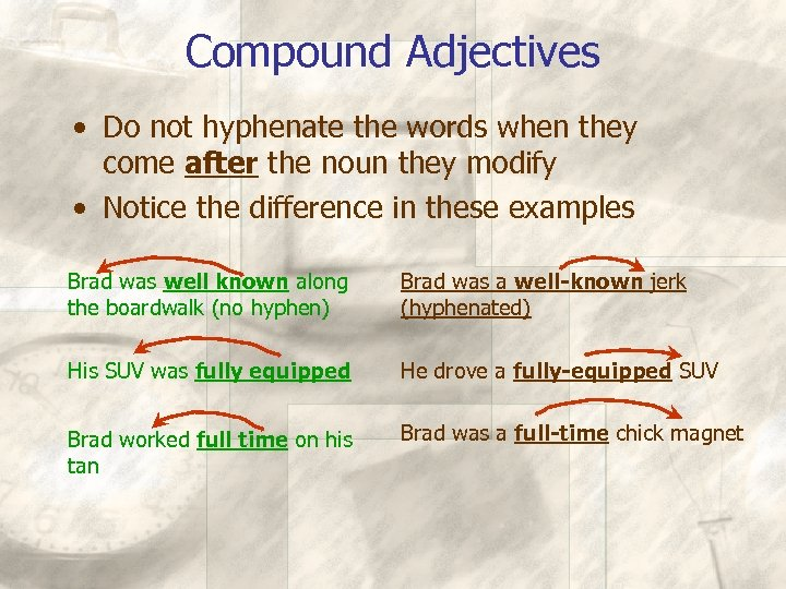Compound Adjectives • Do not hyphenate the words when they come after the noun