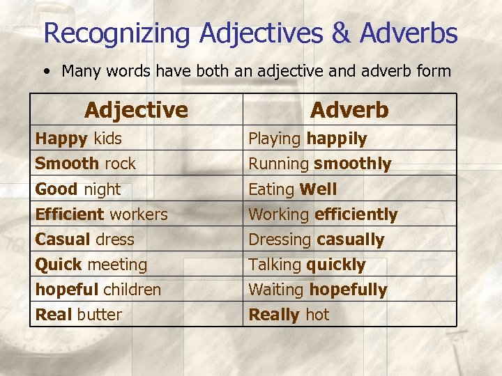 Recognizing Adjectives & Adverbs • Many words have both an adjective and adverb form