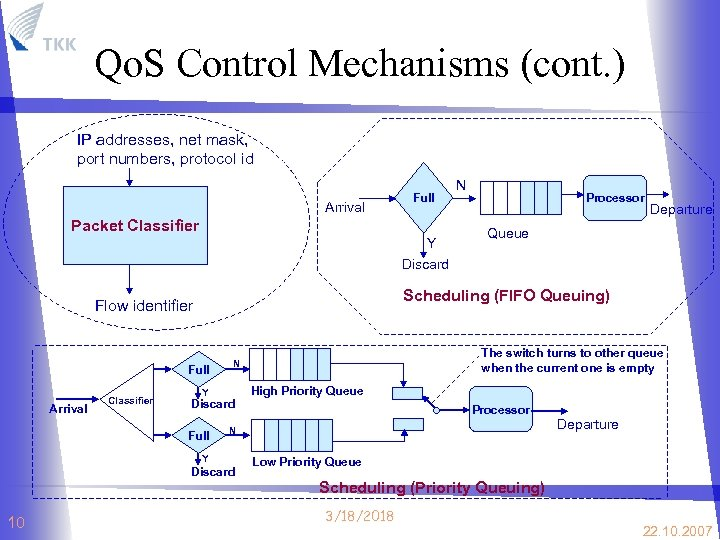 Qo. S Control Mechanisms (cont. ) IP addresses, net mask, port numbers, protocol id