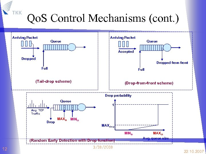 Qo. S Control Mechanisms (cont. ) Arriving Packet Queue Accepted Dropped from front Full