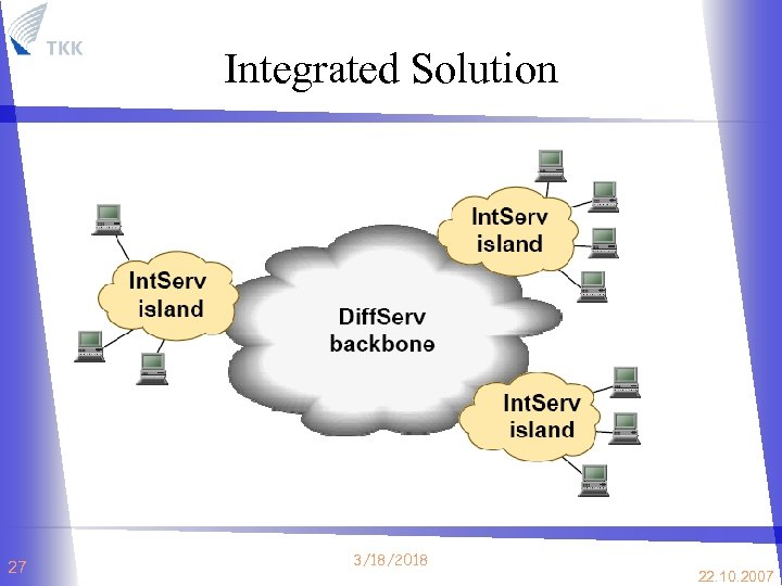 Integrated Solution 27 3/18/2018 22. 10. 2007
