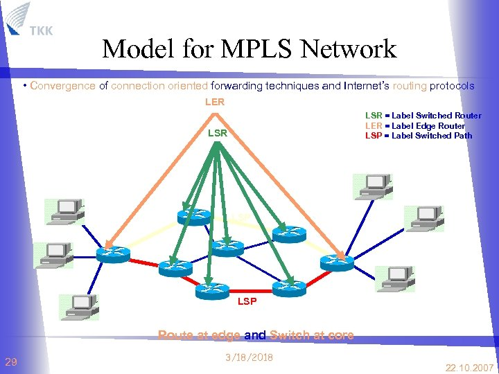Model for MPLS Network • Convergence of connection oriented forwarding techniques and Internet's routing