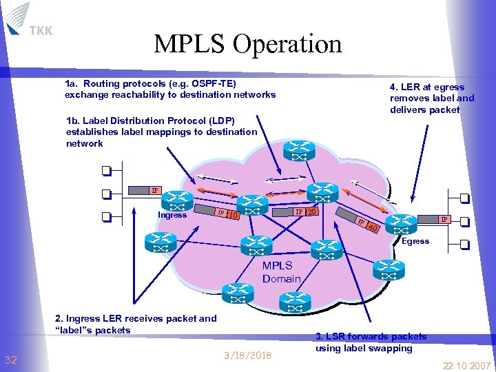 MPLS Operation 1 a. Routing protocols (e. g. OSPF-TE) exchange reachability to destination networks