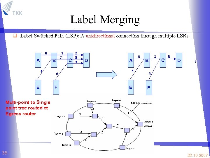 Label Merging q Label Switched Path (LSP): A unidirectional connection through multiple LSRs. 3