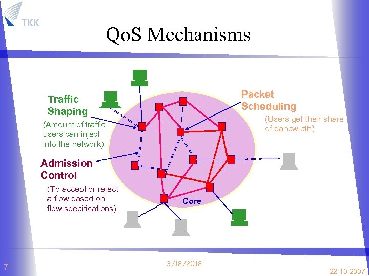 Qo. S Mechanisms Packet Scheduling Traffic Shaping (Users get their share of bandwidth) (Amount