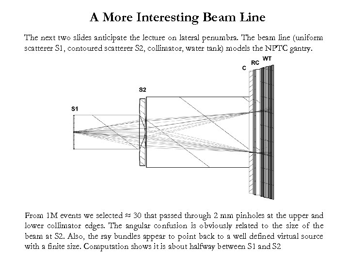 A More Interesting Beam Line The next two slides anticipate the lecture on lateral