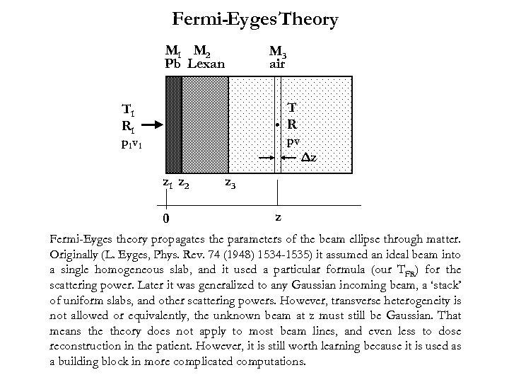 Fermi-Eyges Theory M 1 M 2 Pb Lexan M 3 air T R T